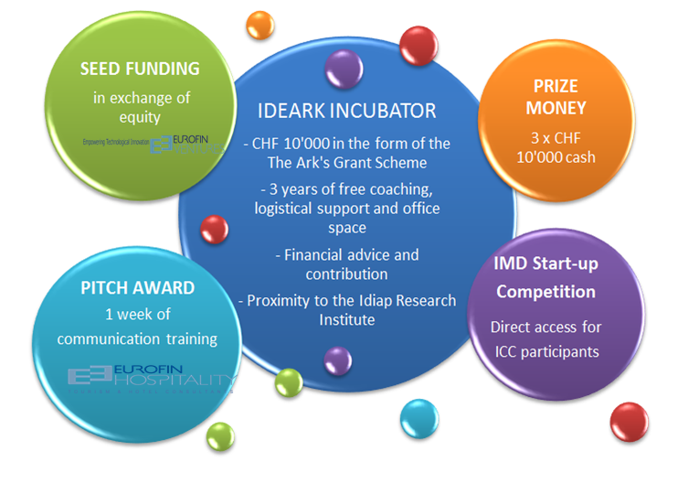 Awards_and_Prizes