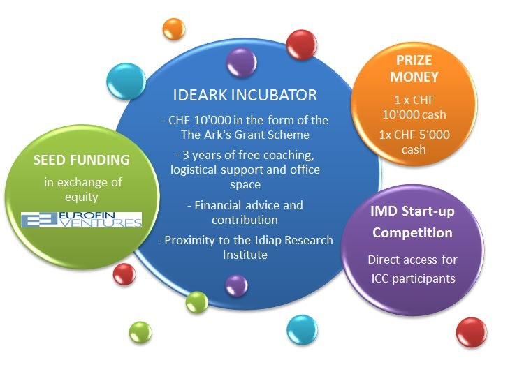 ICC'2014 Prizes NEW updated