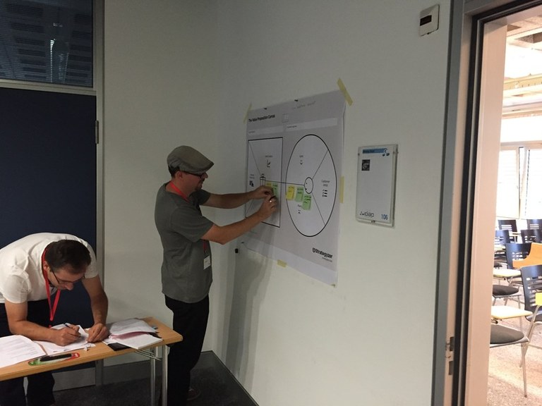 business canvas and value proposition 028