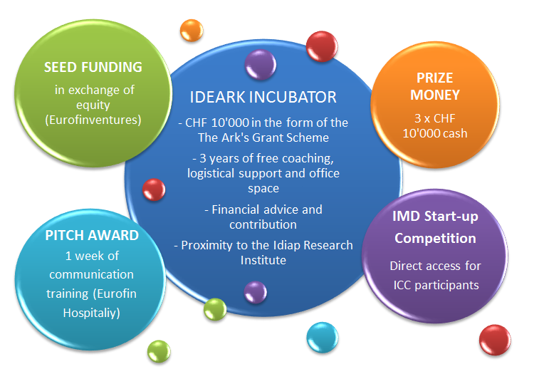 Prizes_image